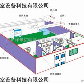 pcr 微生物实验室生物安全无菌室无尘车间净化工程设计装修