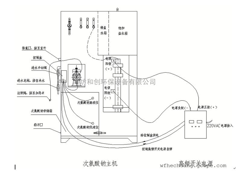 山西次氯酸钠发生器现货/山西电解次氯酸钠发生器厂家