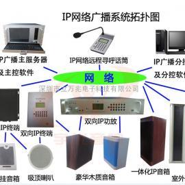 IP网络有源音箱