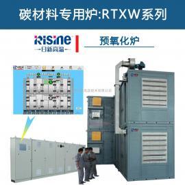 新型碳纤维预氧化炉