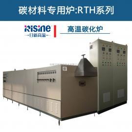 碳纤维生产设备 低温碳化炉