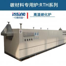 高性能碳纤维低温碳化炉