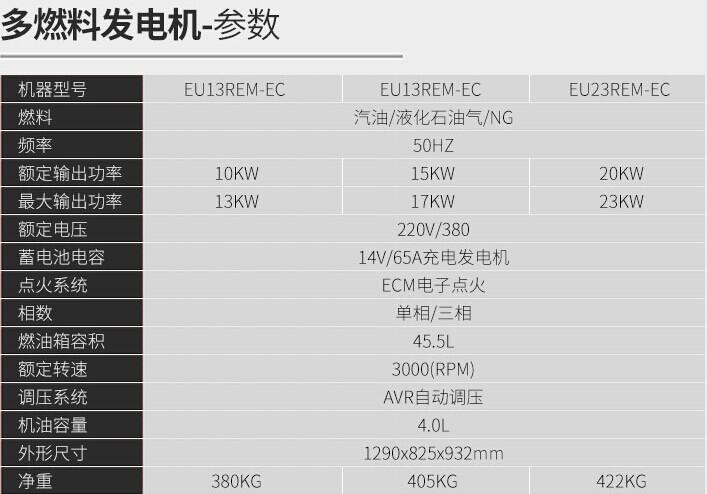 10千瓦汽油发电组生产厂家