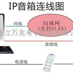 IP网络音箱,网络音箱,IP音箱,IP音响生产厂家