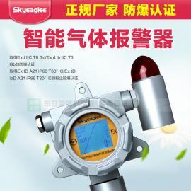 二零一八环氧乙烷气体检测仪