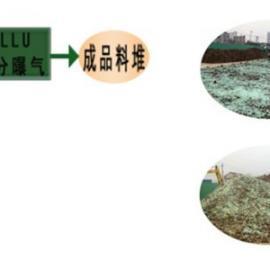 土壤破碎筛分 土壤破碎筛分设备 土壤筛分破碎铲斗