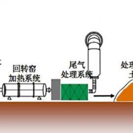 热脱附土壤修复 土壤修复热脱附技术 热脱附土壤修复设备