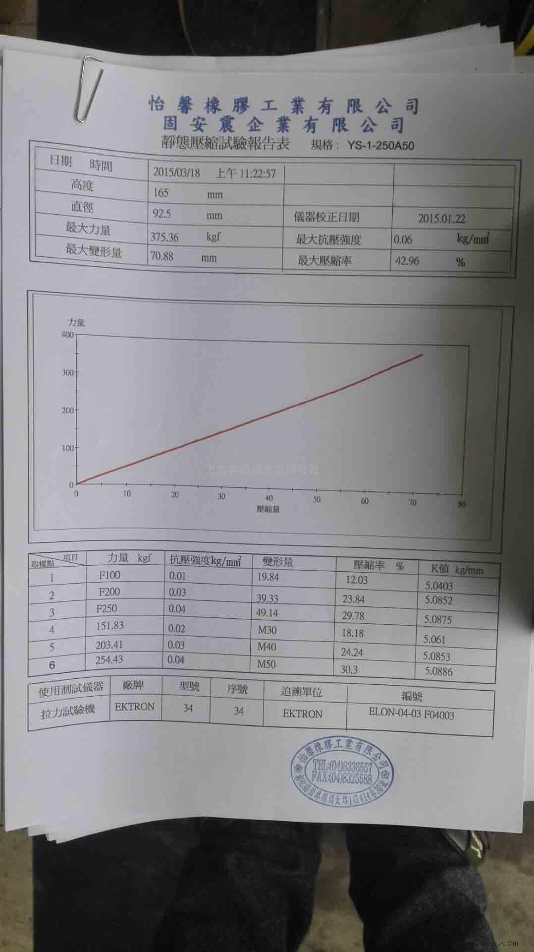 固安震橡胶减震垫(固安震检测报告)
