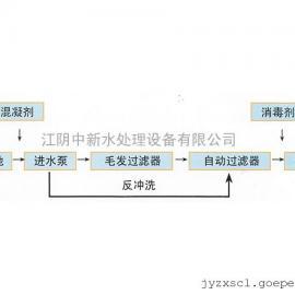 游水池循环水处理设备-ZG型主动过滤器
