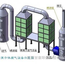 tianshui生物除臭设备专卖