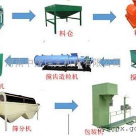 中豫瑞光牛粪有机肥烘干机操作常见问题的解决方式