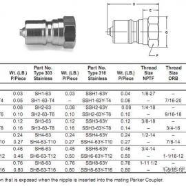 液压管件派克标准