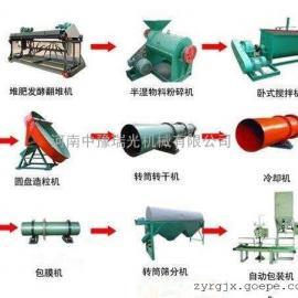 中豫瑞光有机肥物料在发酵罐内发酵的过程