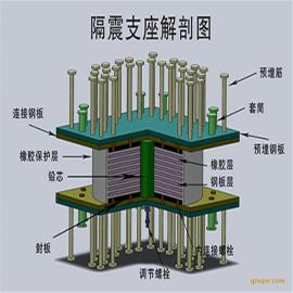Y4Q铅芯隔震橡胶支座