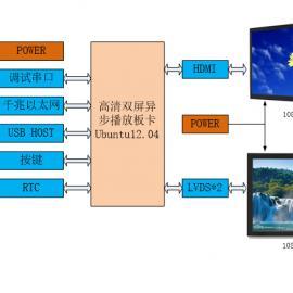 高清HDMI/LVDS双屏广告机控制板