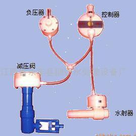 JLF型真空负压加氯机