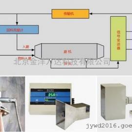 磨音测量仪 型号:JY-MYC-8 /JY-MYC-9