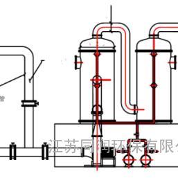 氯气吸收装置余氯吸收仪 漏氯吸收 报警仪