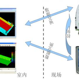 DACS-PDA现场测量及分析软件信息