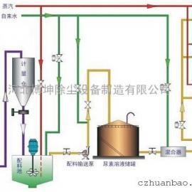 脱硝超低排放设备--SNCR脱硝设备