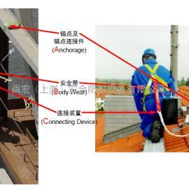 上海水平生命线|上海霍尼韦尔水平生命线安装|上海生命线安装