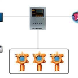 液化气气体浓度检测仪