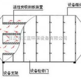 活性炭过滤吸附箱塔装置设备工业有机废气治理净化设备生产厂家
