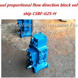 船用手动比例流量方向复合阀CSBF-G25-H价格表