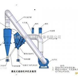 YFVX320瀑流式选粉机批发