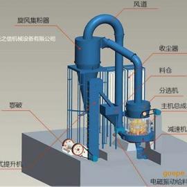 超细磨粉机 高岭土磨粉机 元之信实力巨献
