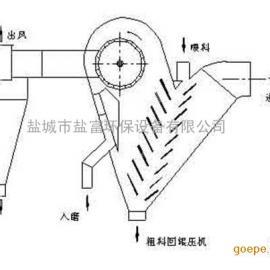 高效组合式生料专用选粉机