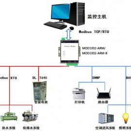 Modbus嵌入式网关MOD1002-ARM