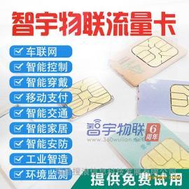 远程监控设备专用卡