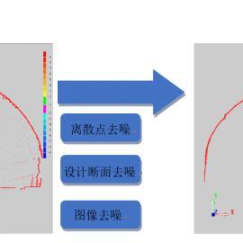 TMO Pro&Viewer【隧通】隧道测量系统全流程平台