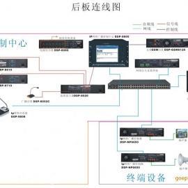 IP网络广播系统音响主机设备厂