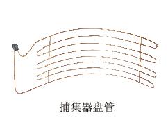 -135°真空深冷机维修水汽捕集泵