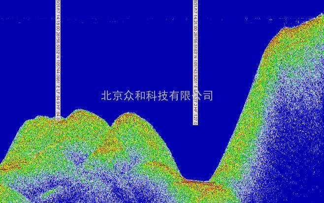 人工水库/天然湖泊底质调查服务