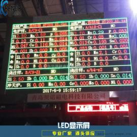 厂家供应 LED显示屏 铸造厂数据同步传输led显示大屏幕