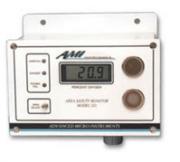 美国AMI氧分析仪