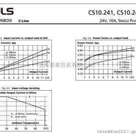 普尔世PULS 电源模块 ML15.051 一个不错过优惠的机会