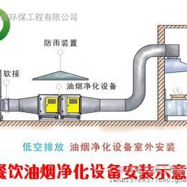 惠州厨房油烟净化系统设备简介与安装应用详解