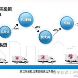 湖南工程车辆洗车设备全自动洗车机厂家