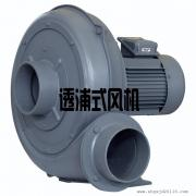 CX-100中压鼓风机
