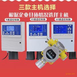 供应在线式一氧化氮气体泄漏报警器品牌制造