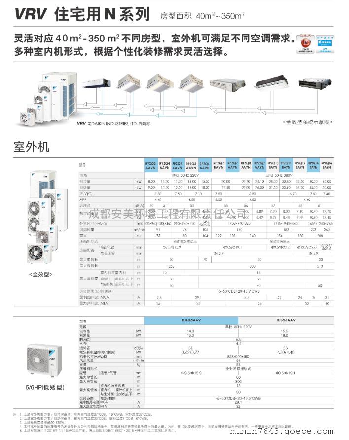 大金成都总代理/大金空调VRV系列/大金旗舰店13228103997