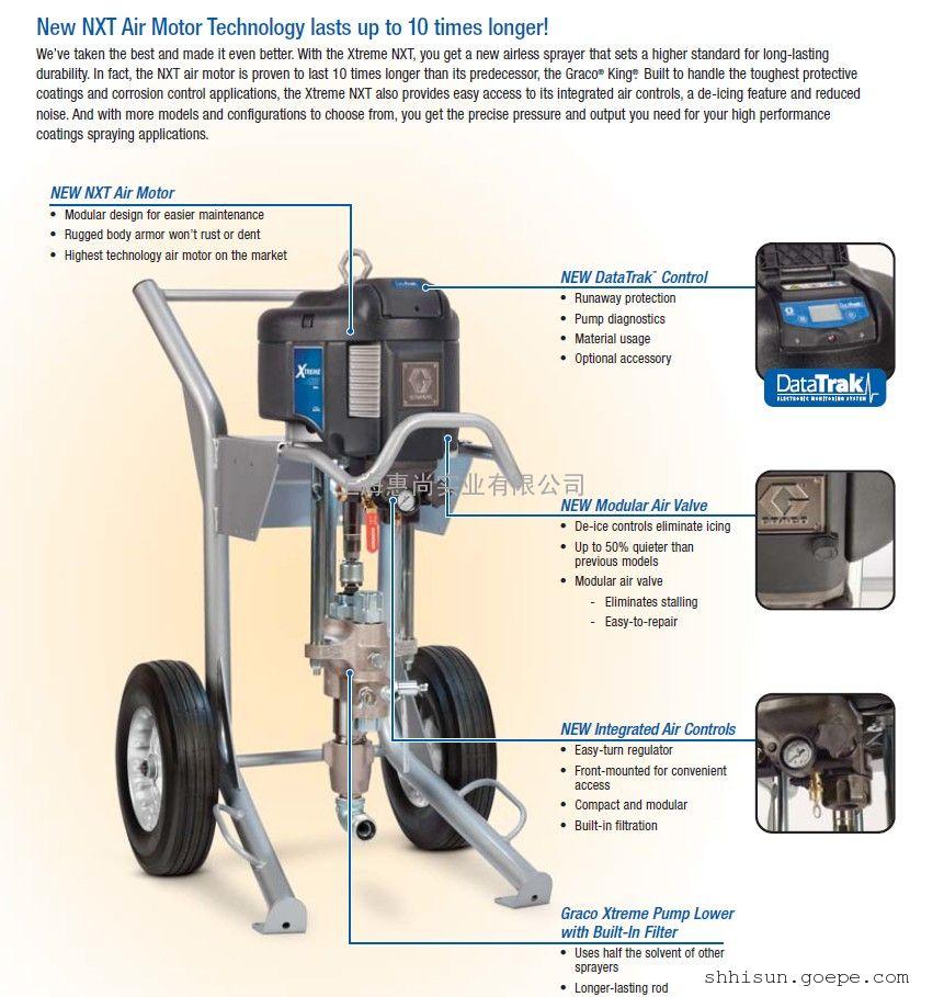 美国GRACO固瑞克Xtreme高压无气喷涂机 X45DL3 喷漆泵