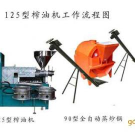 油棕果螺旋榨油机 125型螺旋榨油机 花生榨油机