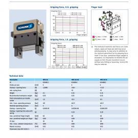 SCHUNK雄克 夹爪 DPG-PLUS 125-1(304341) 原厂正品 用着放心