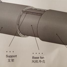 SDS-22KW可逆式隧道射流风机厂家