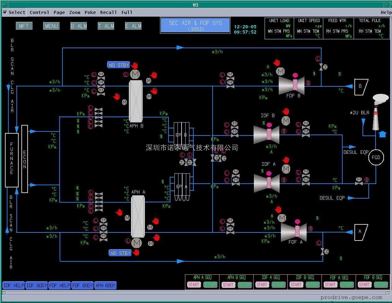 提供西门子 ABB 施耐德 PLC DSC控制系统服务